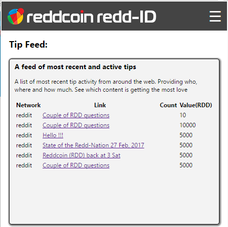 Redd-ID Updates - Announcements - Reddcoin Talk