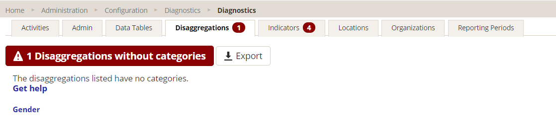 rn-disaggregation-diagnostic.PNG
