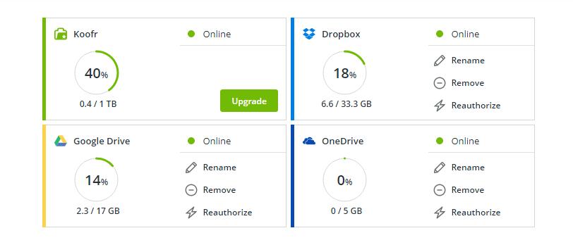 clouds 2019 koofr dropbox google onedrive.png
