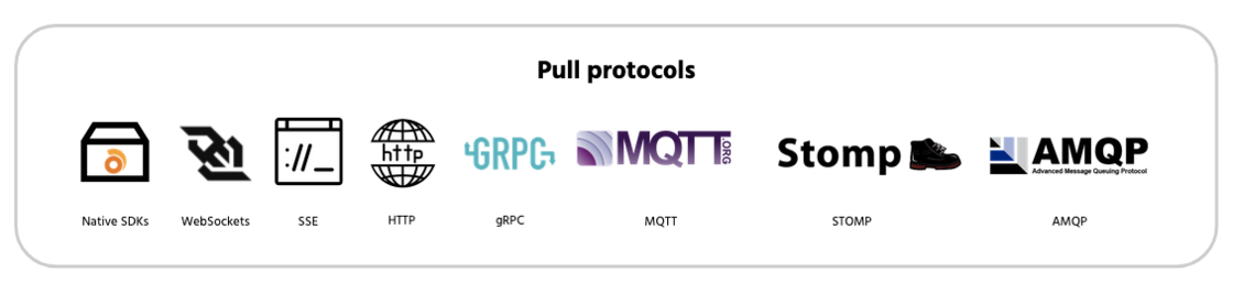 pull-protocols-panel.png