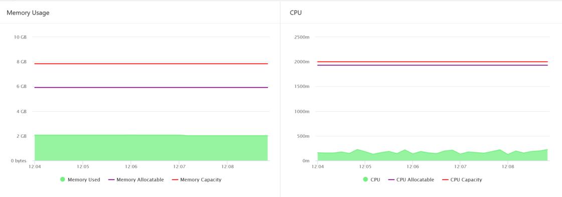 node-metrics.png