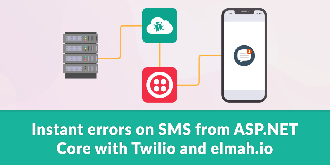 Instant errors on SMS from ASP.NET Core with Twilio and elmah.io