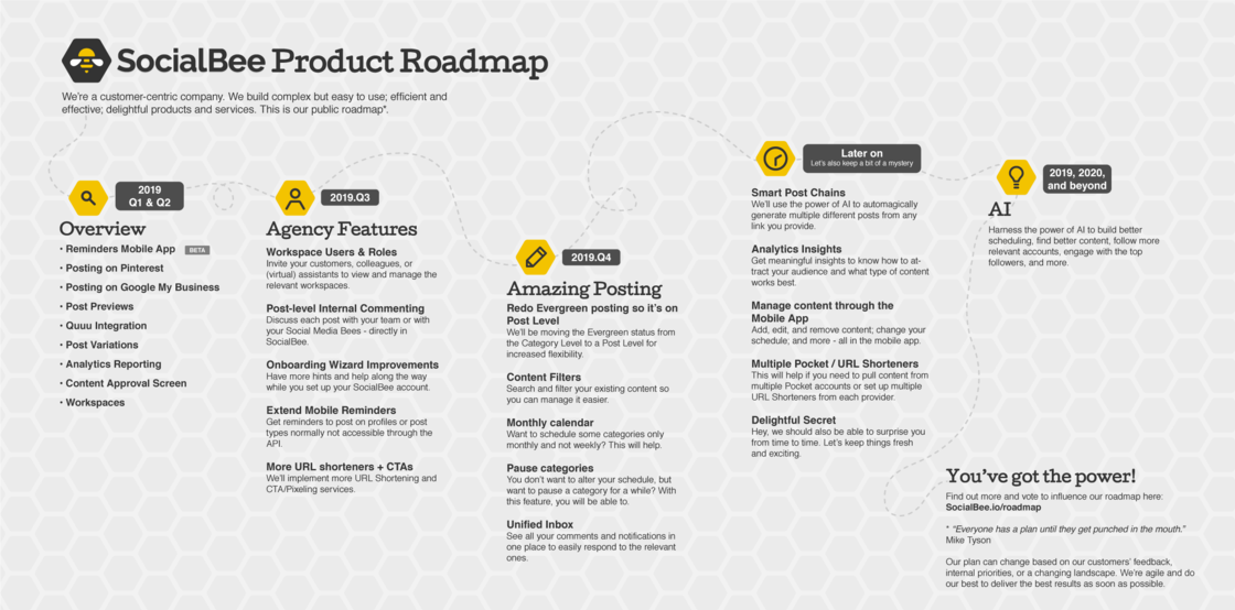 SocialBee roadmap-2019-2.png