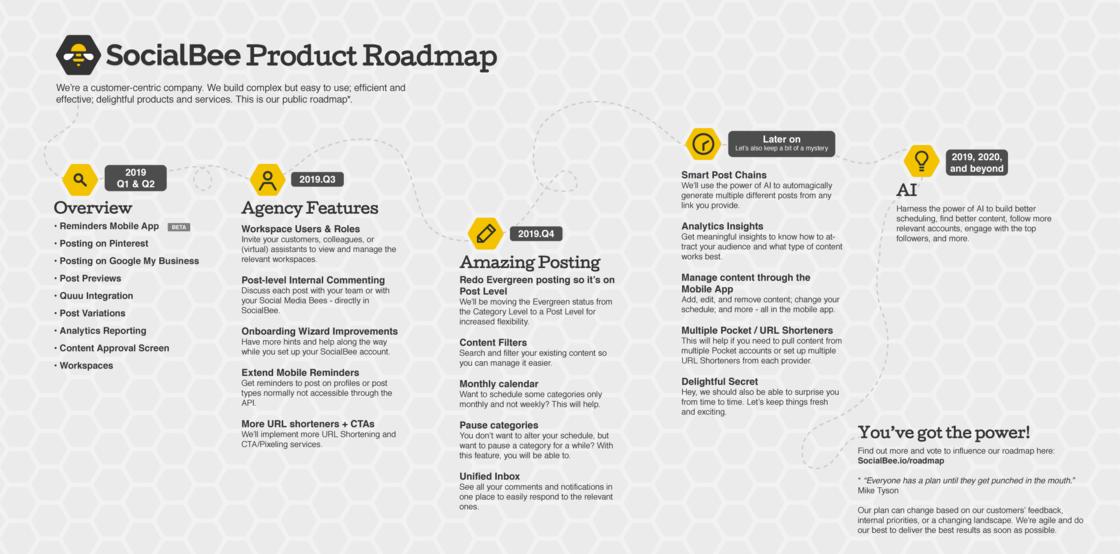 SocialBee roadmap-2019-2.png