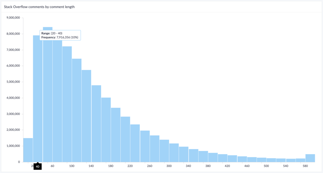 histogram-chart.png