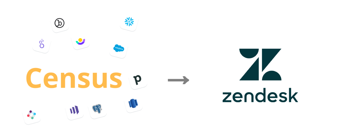 Zendesk announcement.png