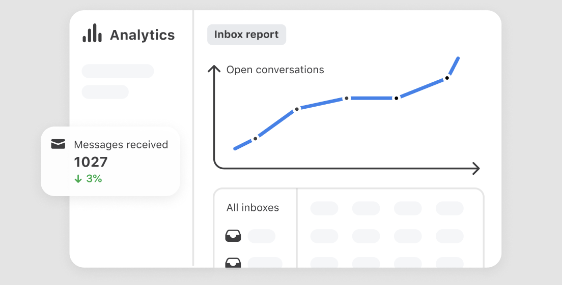 inbox-report-clean.png