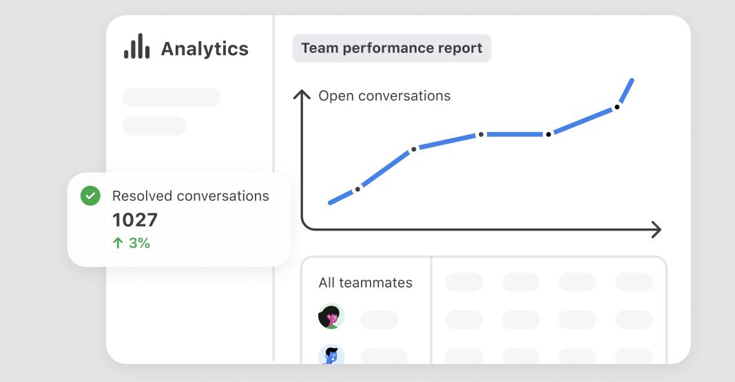 team_perf_report-clean.png