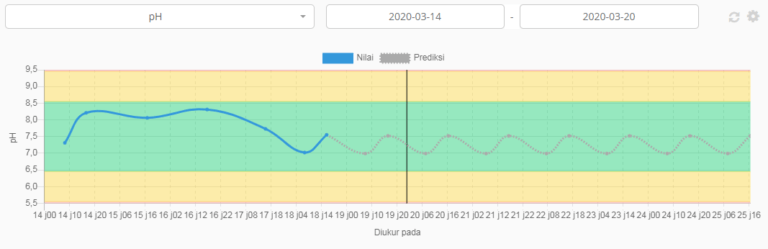 prediksi-kualitas-air-768x249.png