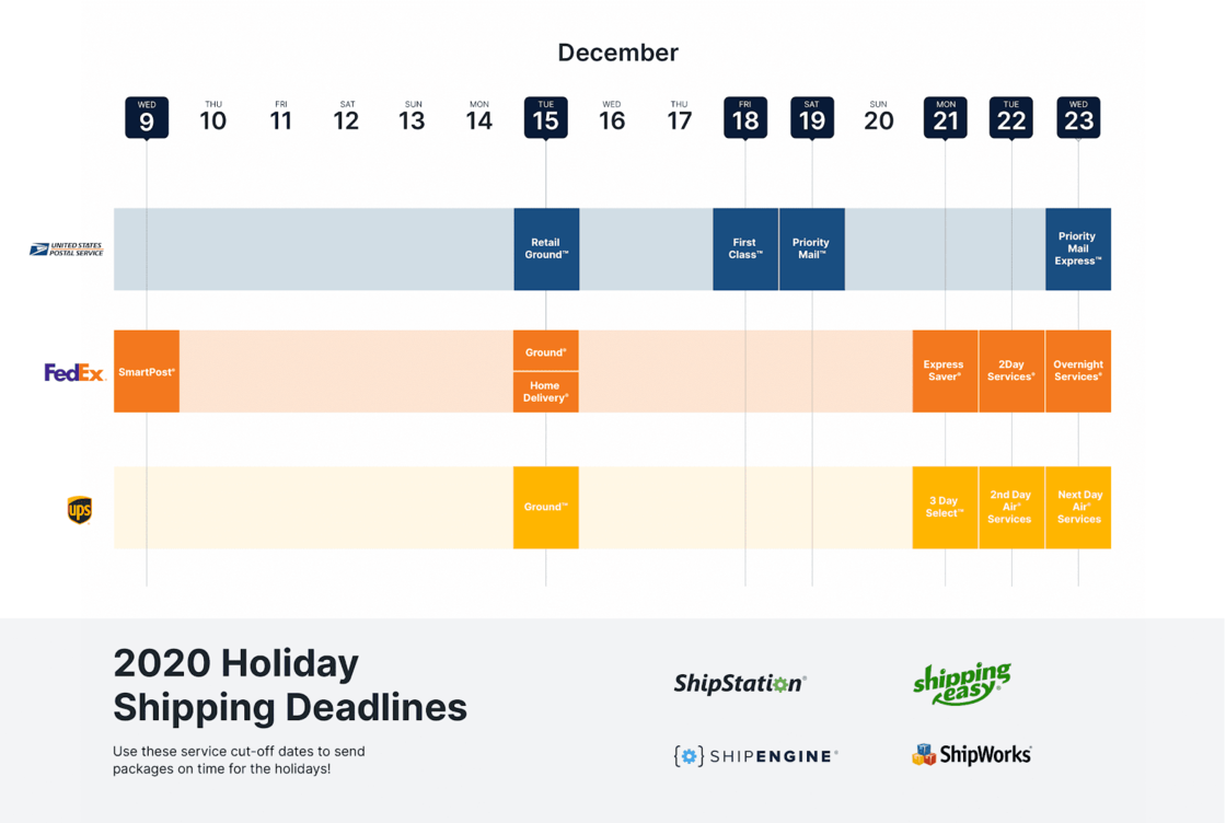 2020 holiday shipping calendar deadlines.png