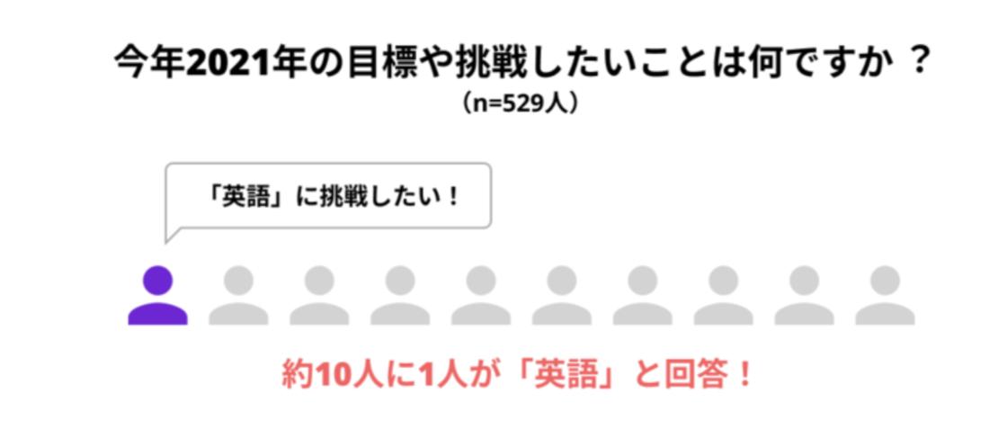 スクリーンショット 2021-03-19 18.42.06.png