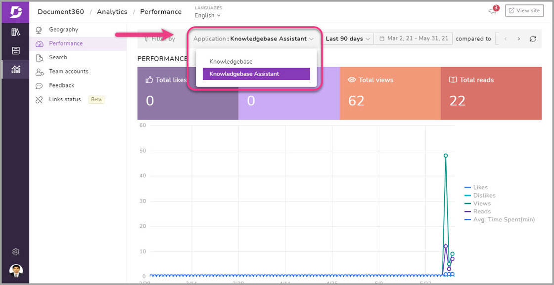 4_Screenshot-Knowledge_base_assistant_analytics_overview.jpg
