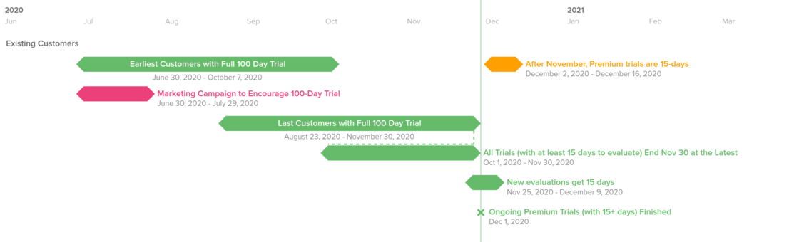 example_marketing_timeline (1).png
