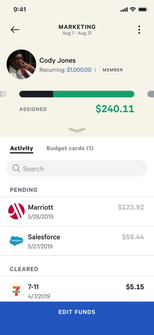 budgets.current.png