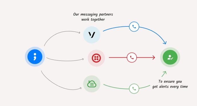 Alert-reliability-diagram.png